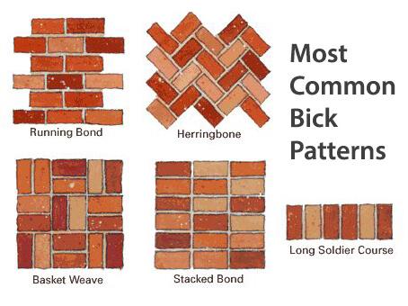 Brick layout styles