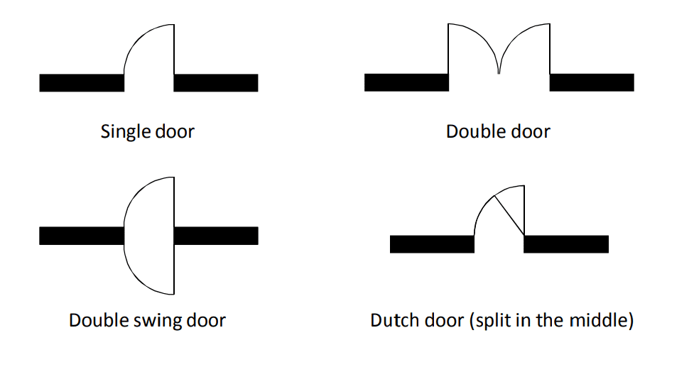 HOUSE PLANS - DOORS