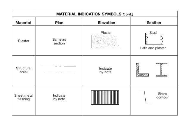 HOUSE PLANS - MATERIAL REFERENCE