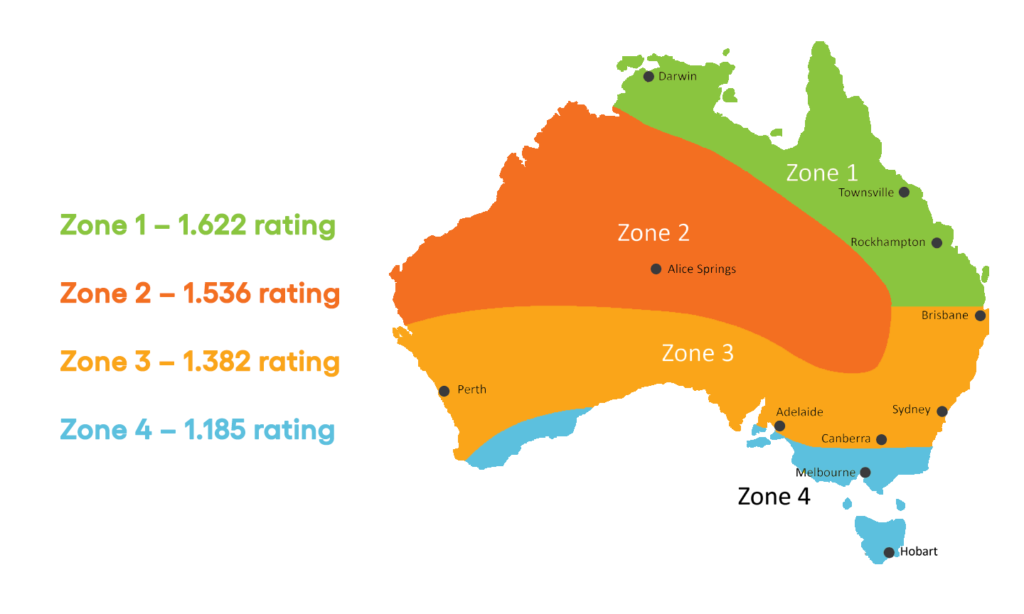 solar rebates zoning STC australia